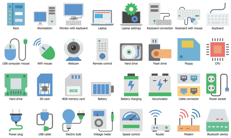 Design Elements — Hardware