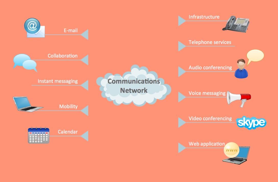 Illustrations Computers Communications Unifield Communications Sample