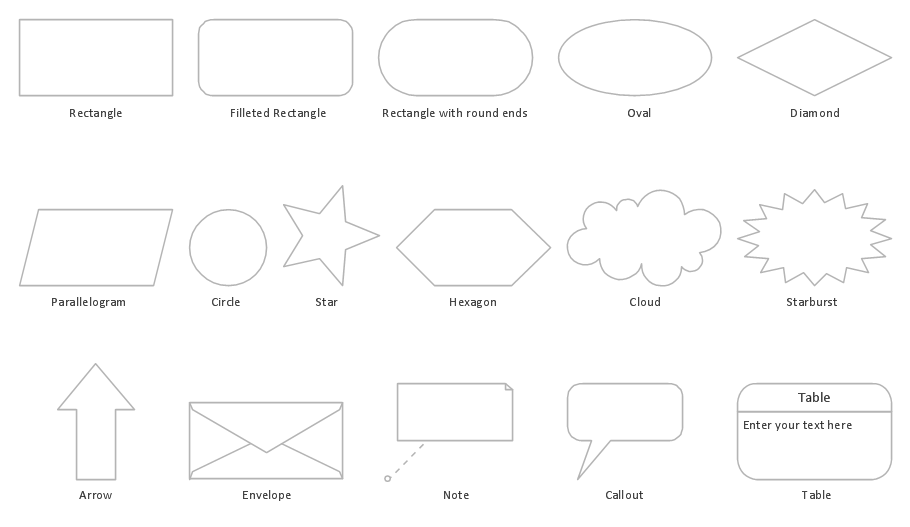 Design Elements — Concept Maps
