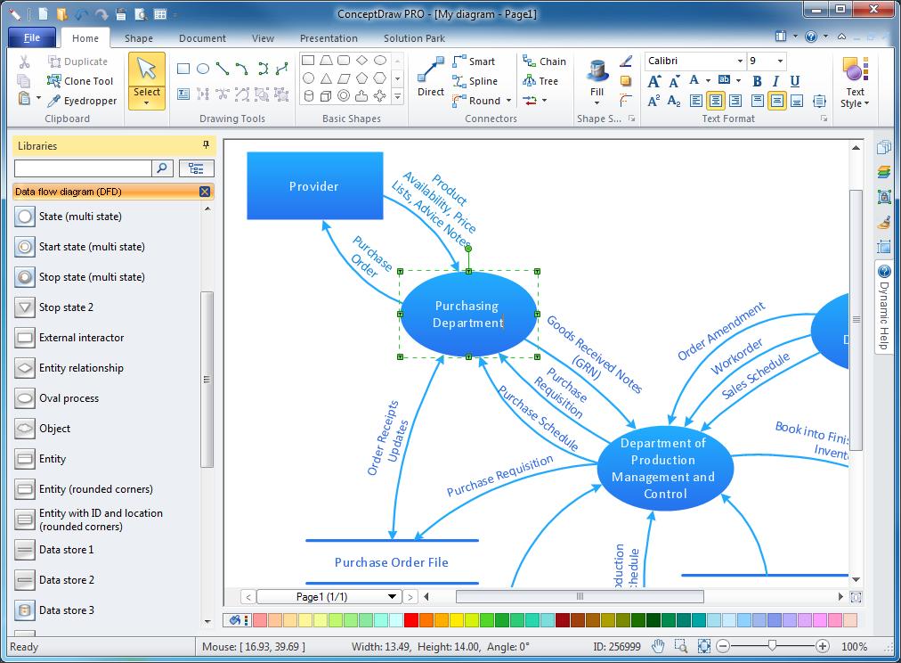 New Dfd Diagram Software Download Diagram