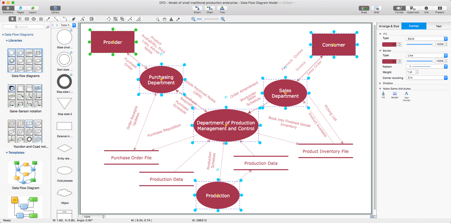 Data flow diagrams solution conceptdraw data flow diagrams dfd solution for macos pooptronica