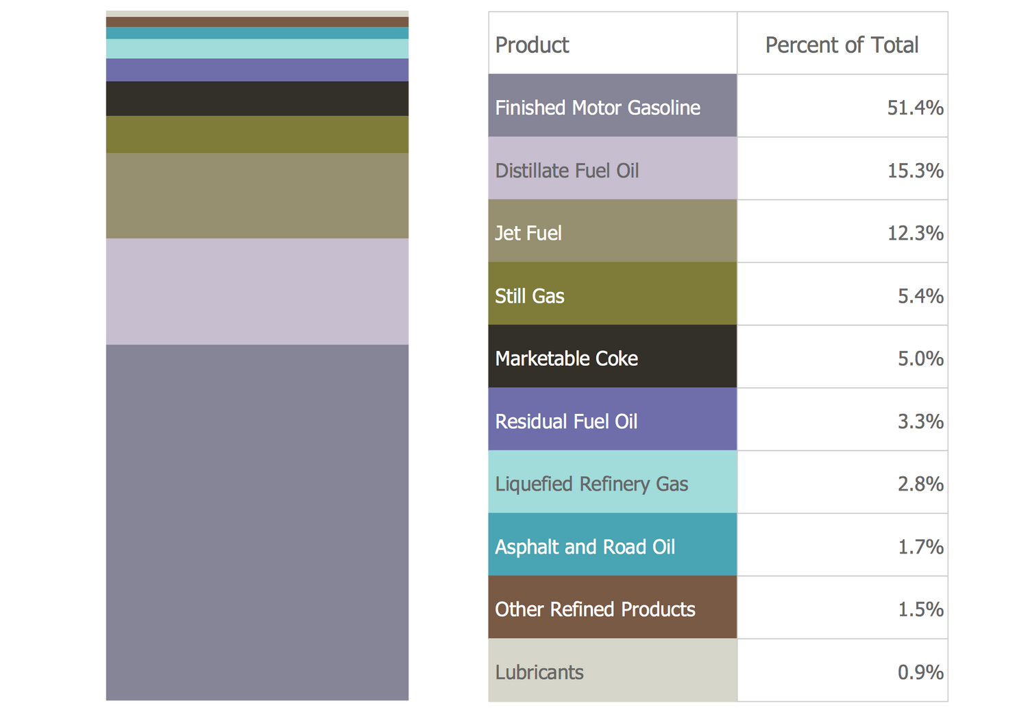 Stylish Divided Bar Diagram for Infographics