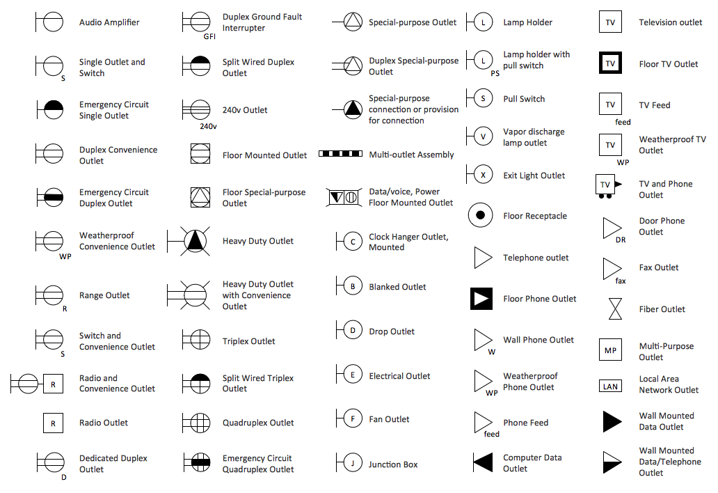 electric and telecom plans solution conceptdraw comdesign elements electric and telecom plans \u2014 outlets