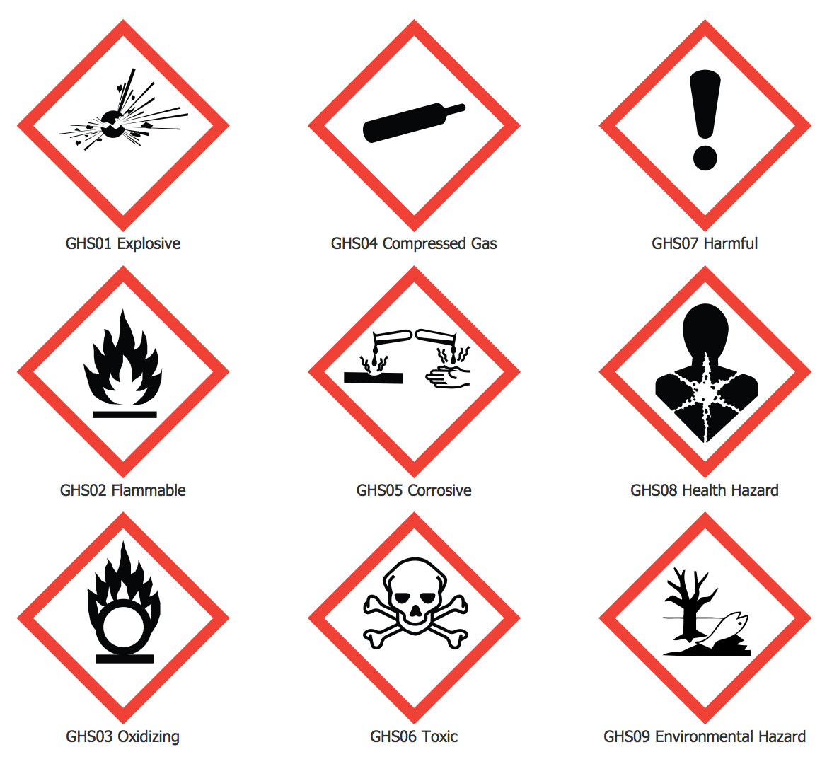 Design Elements — GHS Hazard Pictograms