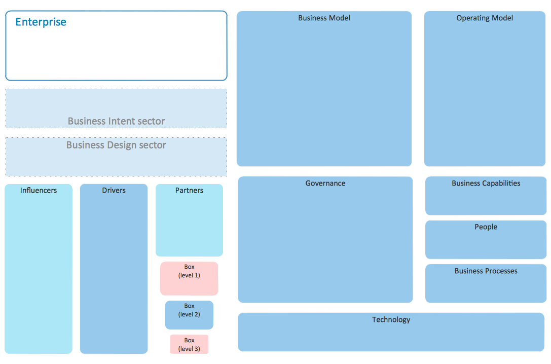 Design Elements — Enterprise Architecture Diagrams