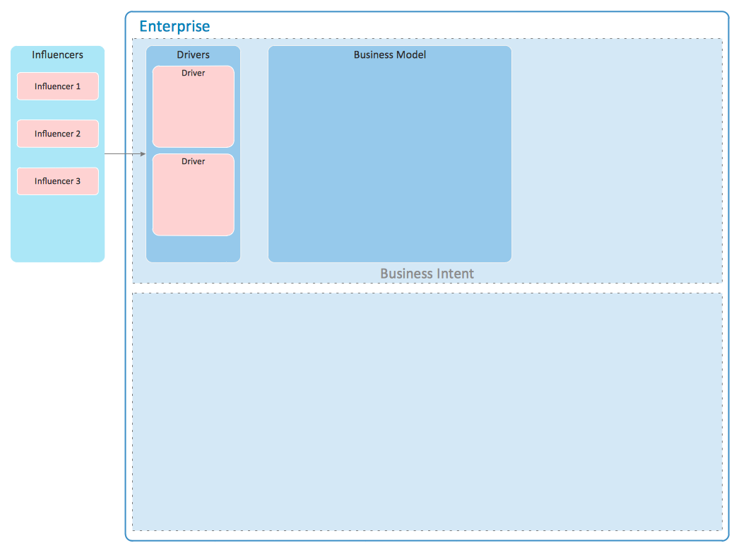 Enterprise Architecture Diagrams Solution ConceptDraw com