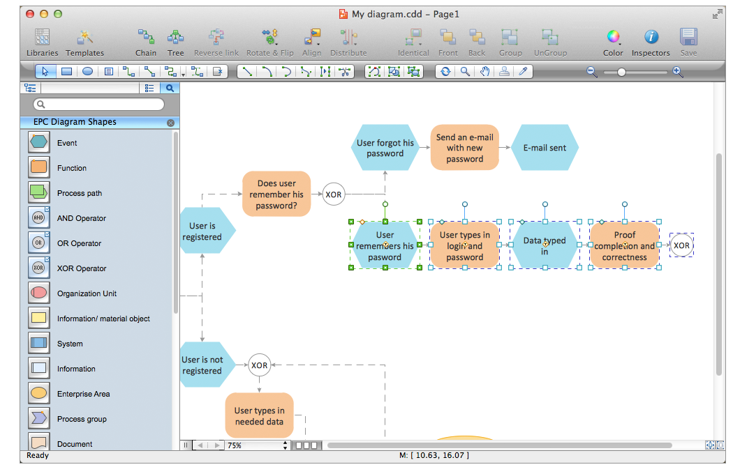 event driven process chain diagrams solution   conceptdraw comevent driven process chain diagrams epc solution for mac os x