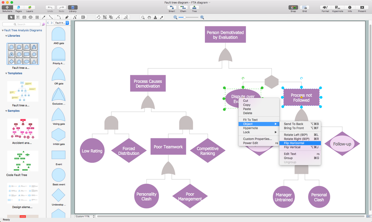 Fault Tree Analysis Diagrams solution for macOS