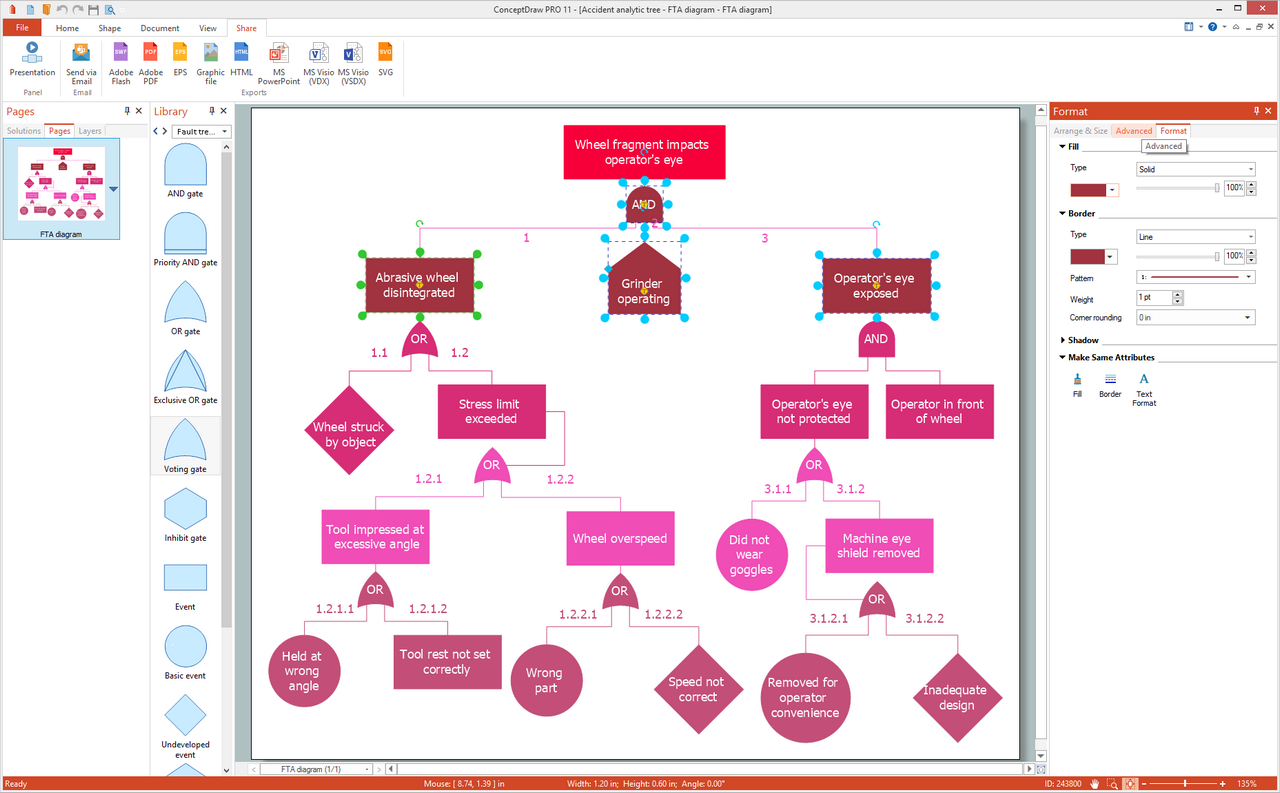 Fault Tree Analysis Diagrams Solution Conceptdraw
