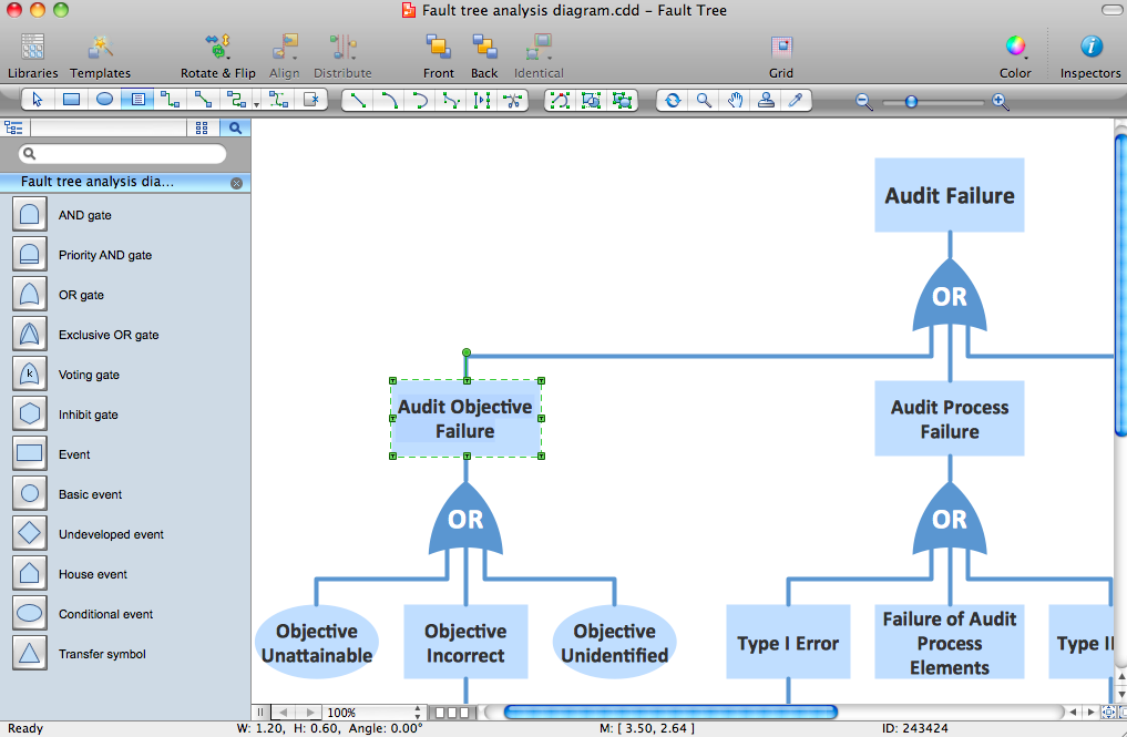 Fault Tree Analysis Diagram Visio Gallery How To Guide