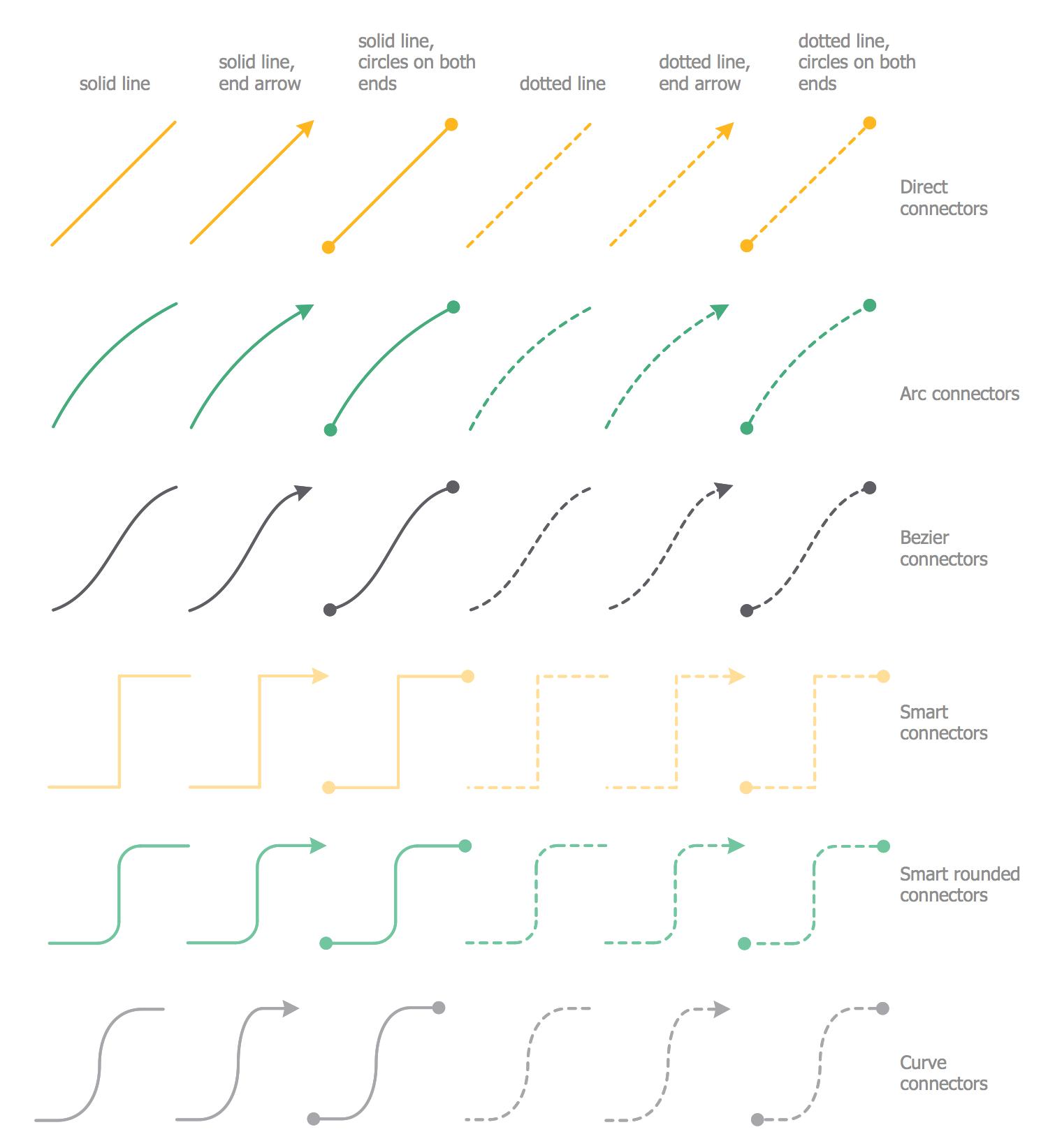 Design Elements — Financial Connectors