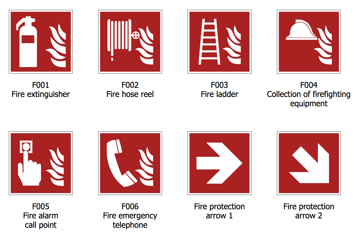 ISO 7010 Fire Safety Signs