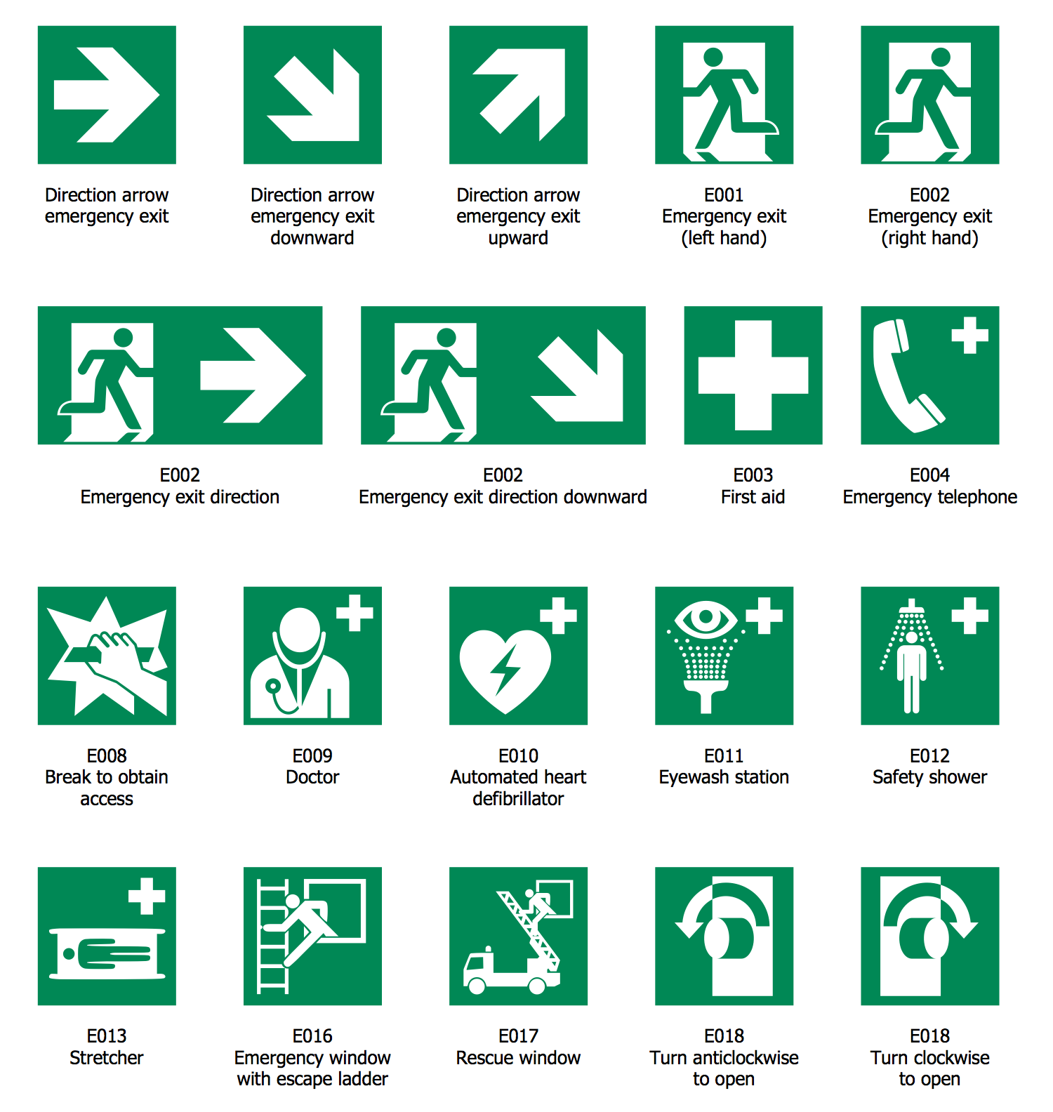 ISO 7010 Safe Condition Signs