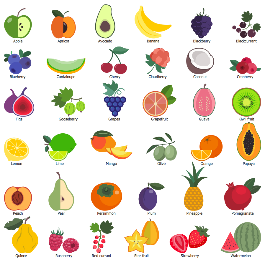Food and Beverage Food Court Design Elements Fruits food court solution conceptdraw com
