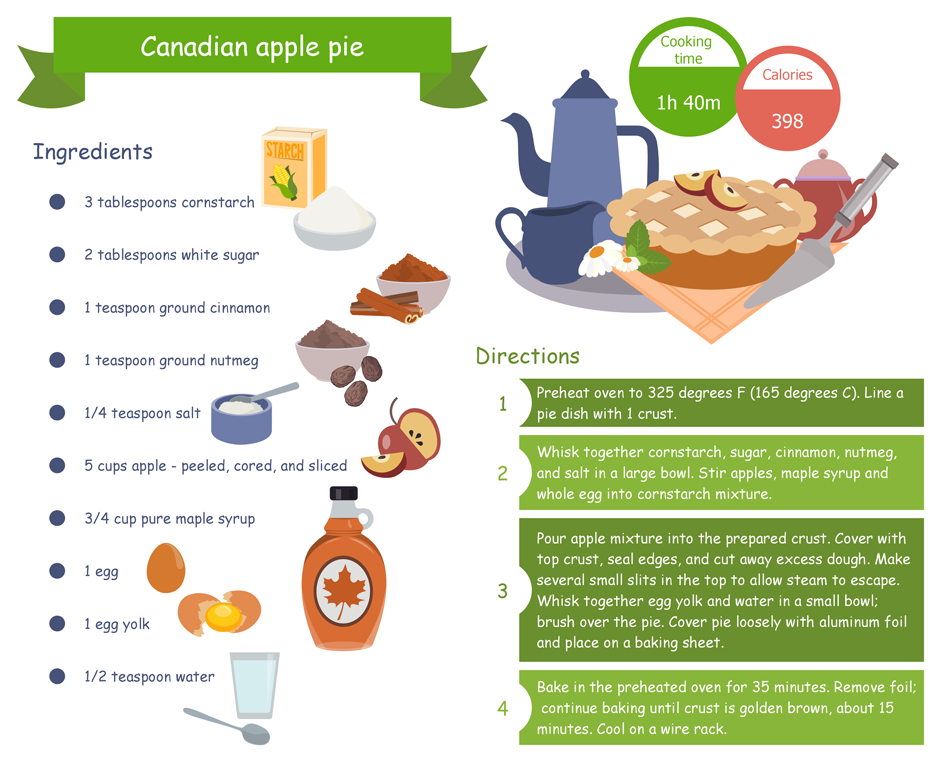 Canadian Apple Pie Recipe