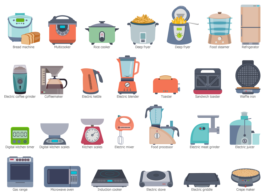 Design Elements — Cooking Appliances