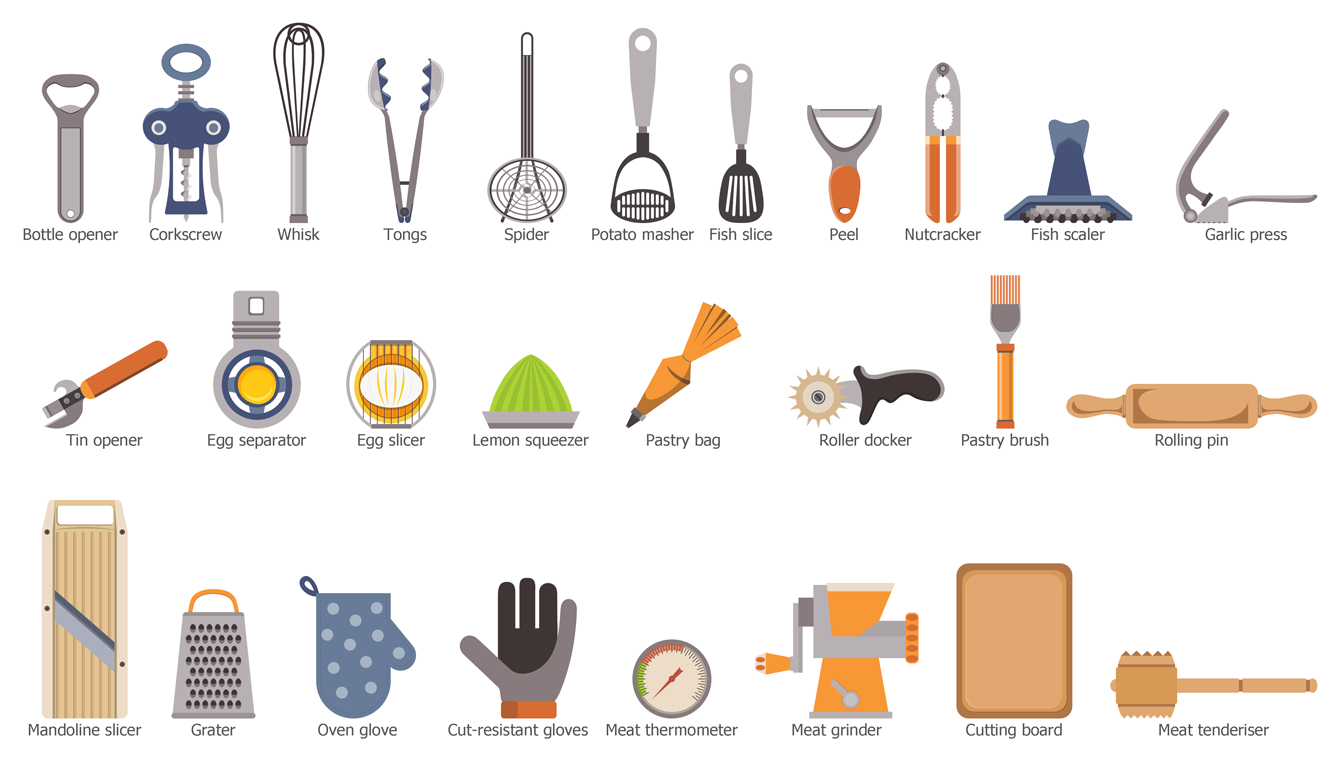 kitchen equipment names cooking recipes solution conceptdraw 749