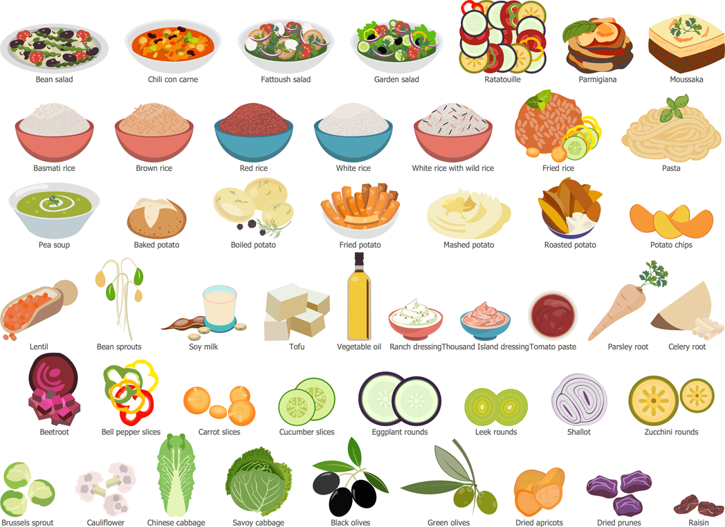 Cooking Recipes Solution Conceptdraw Com