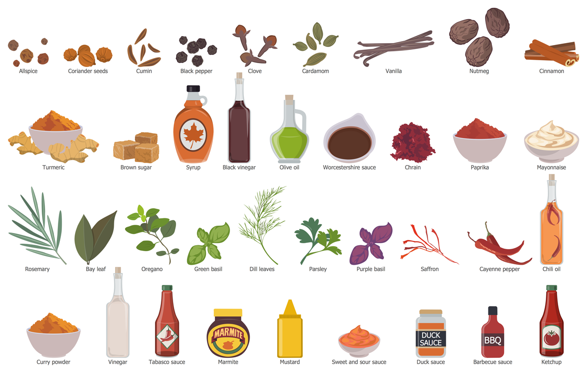 Design Elements — Spices, Herbs, Condiments