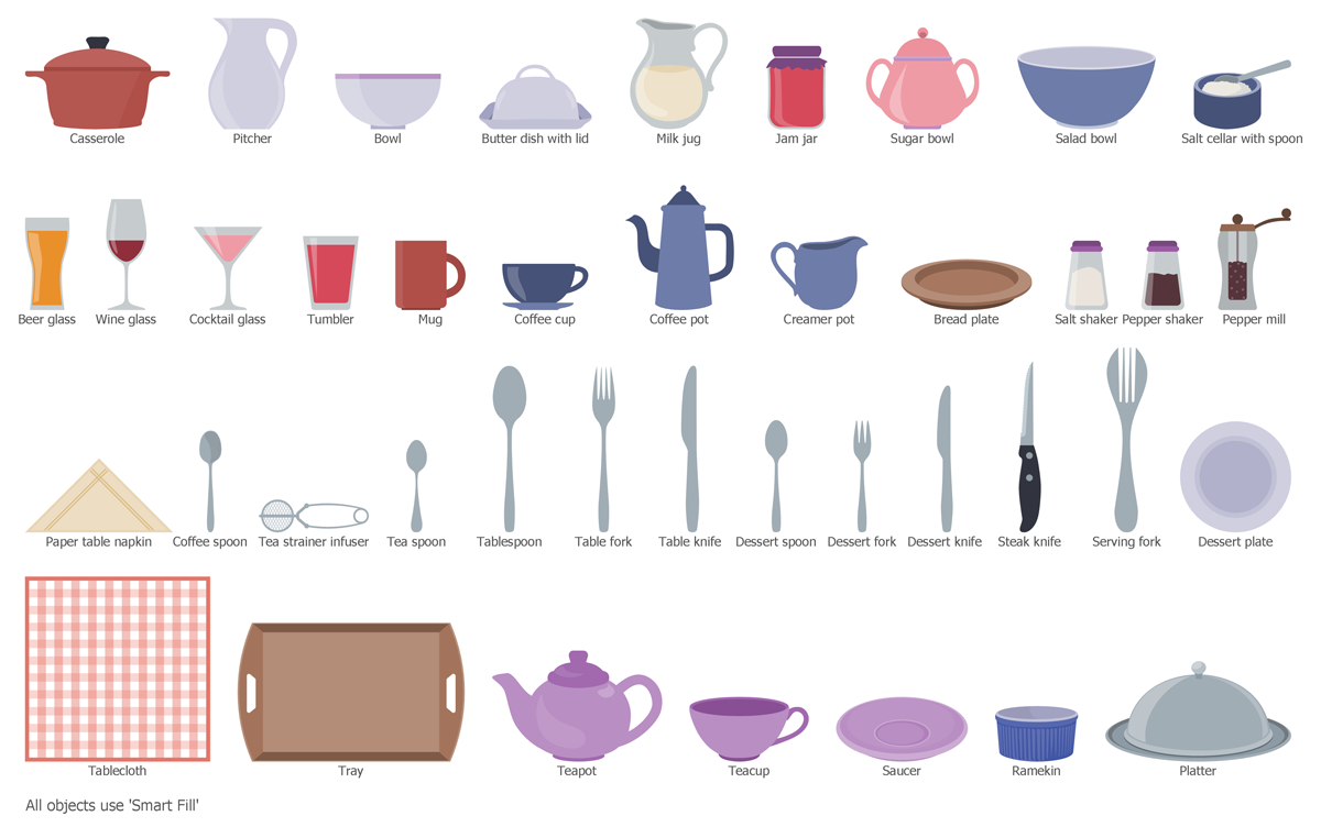 Design Elements — Tableware