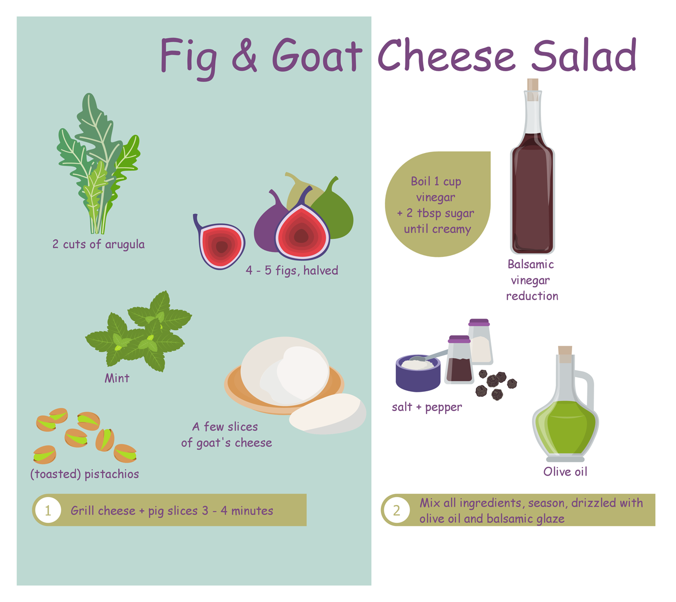 Fig and Goat Cheese Salad Recipe