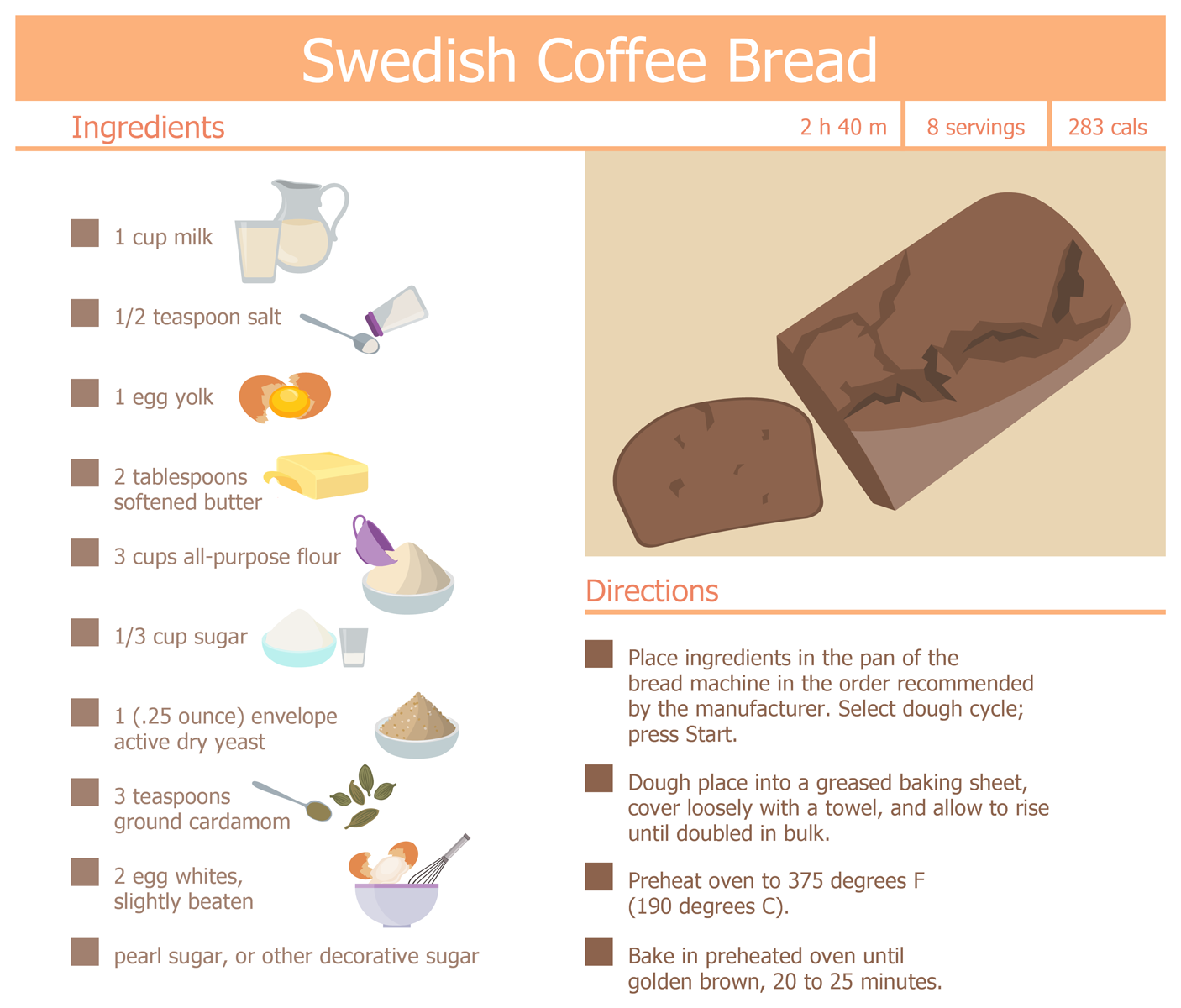 Swedish Coffee Bread Recipe