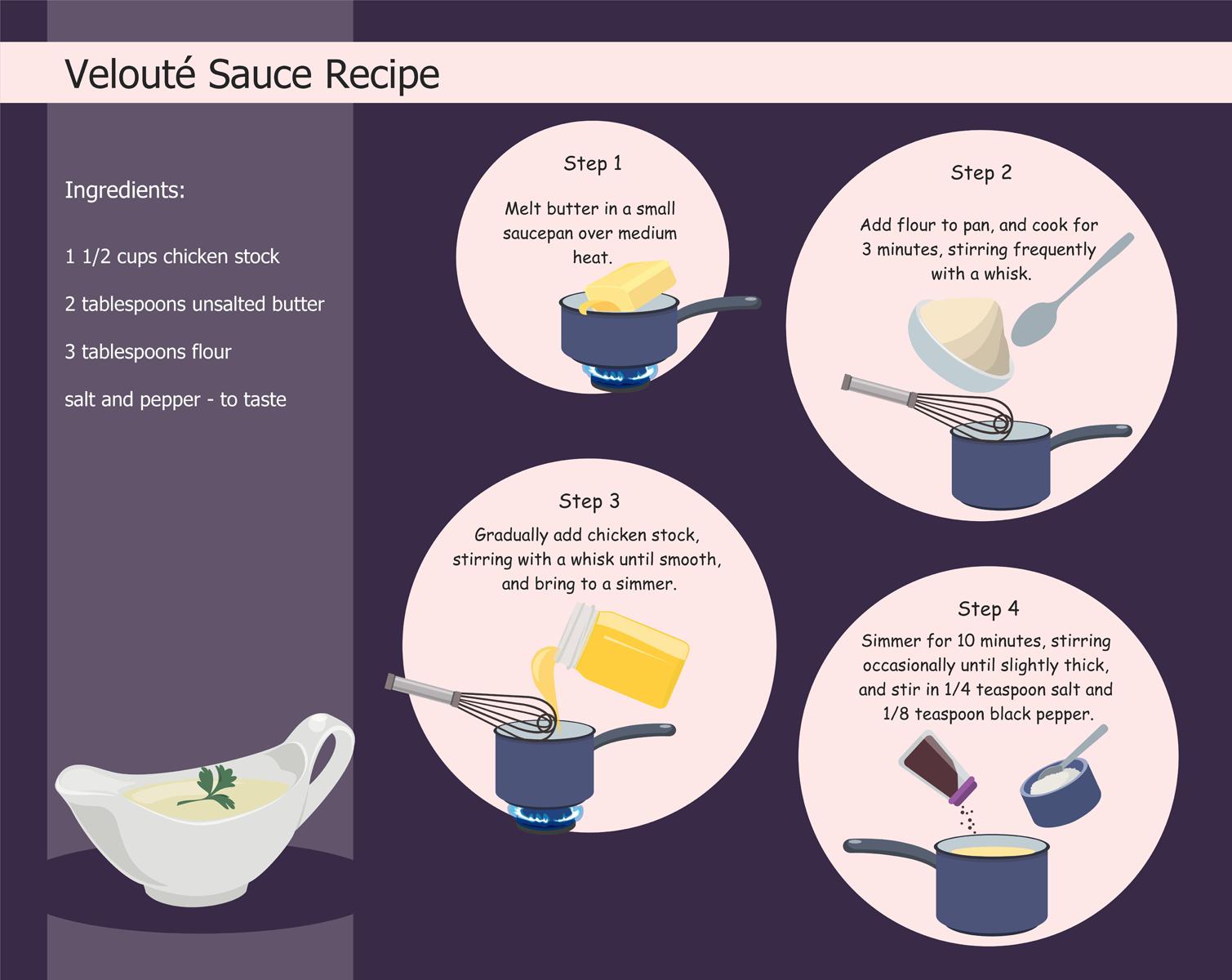 Veloute Sauce Recipe