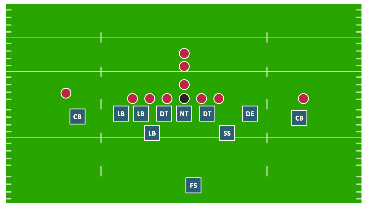 football positions diagram football solution | conceptdraw.com