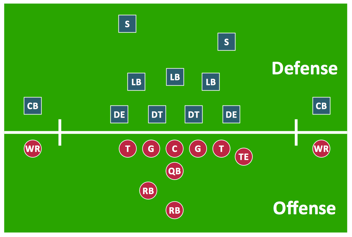 football solution   conceptdraw comfootball positions