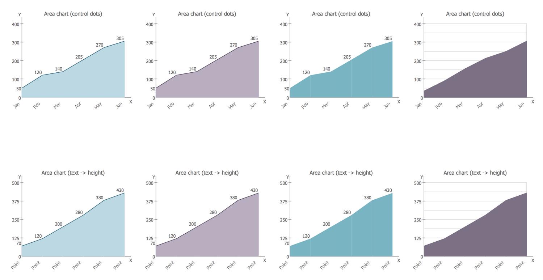 Design Elements — Basic Area Charts