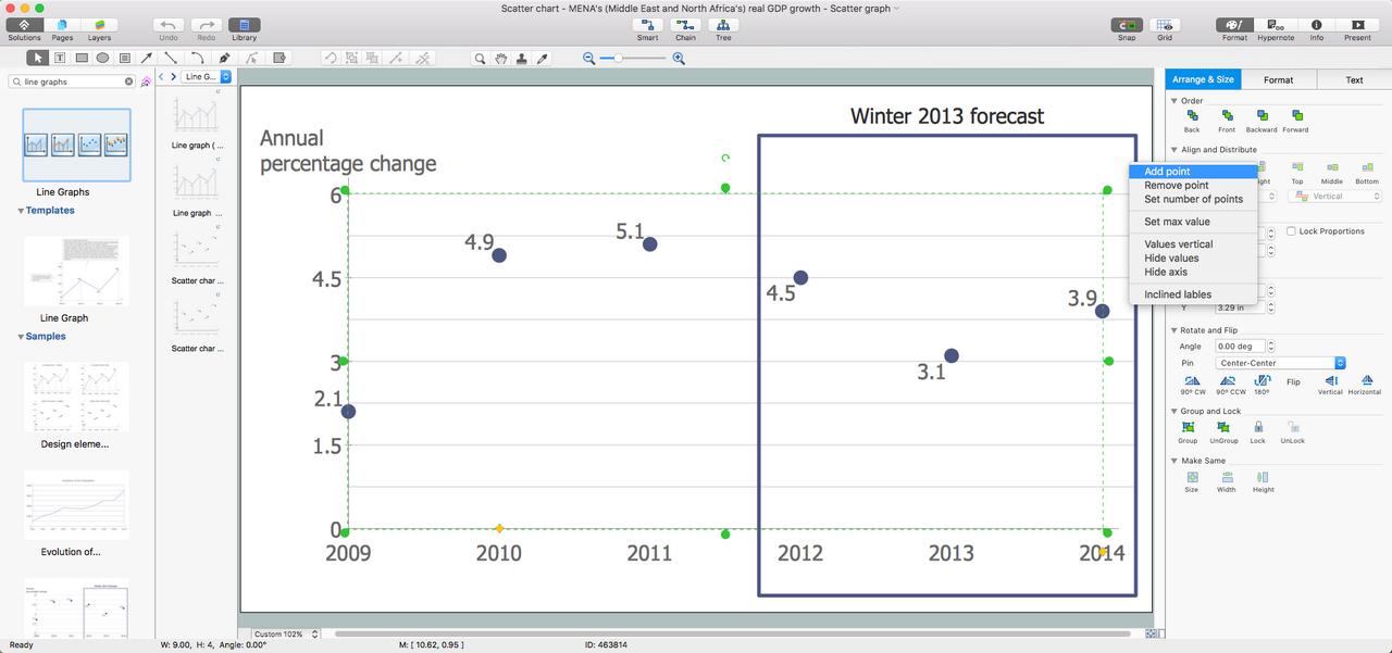 Basic Line Graphs Solution for macOS X