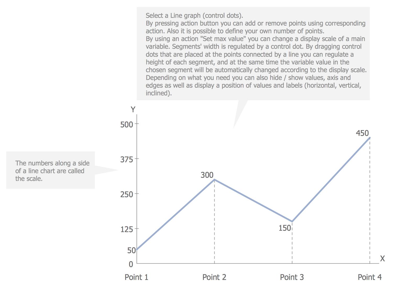 basic line graphs solution conceptdraw com