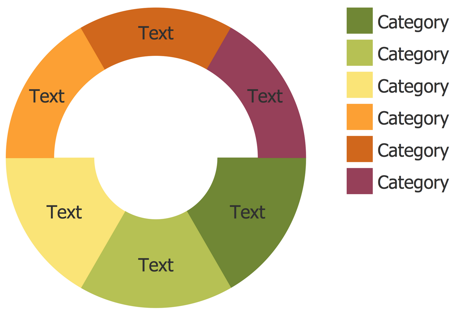 Basic Pie Charts Solution   ConceptDraw