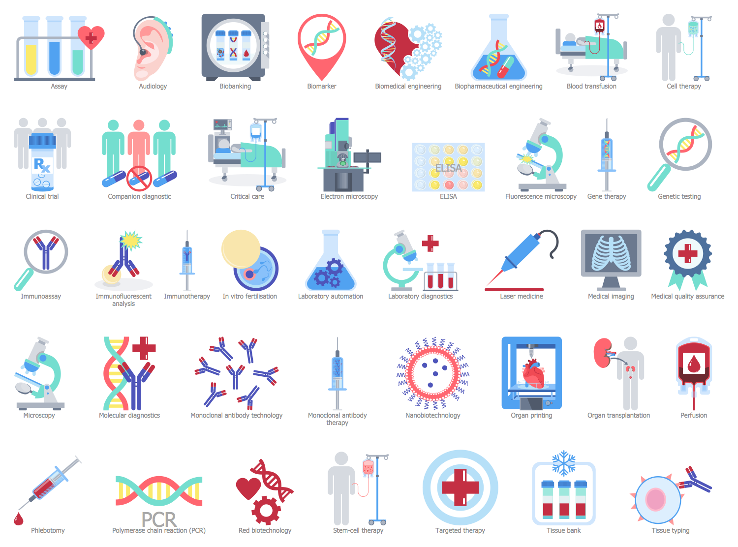 Design Elements — Biomedical Technologies
