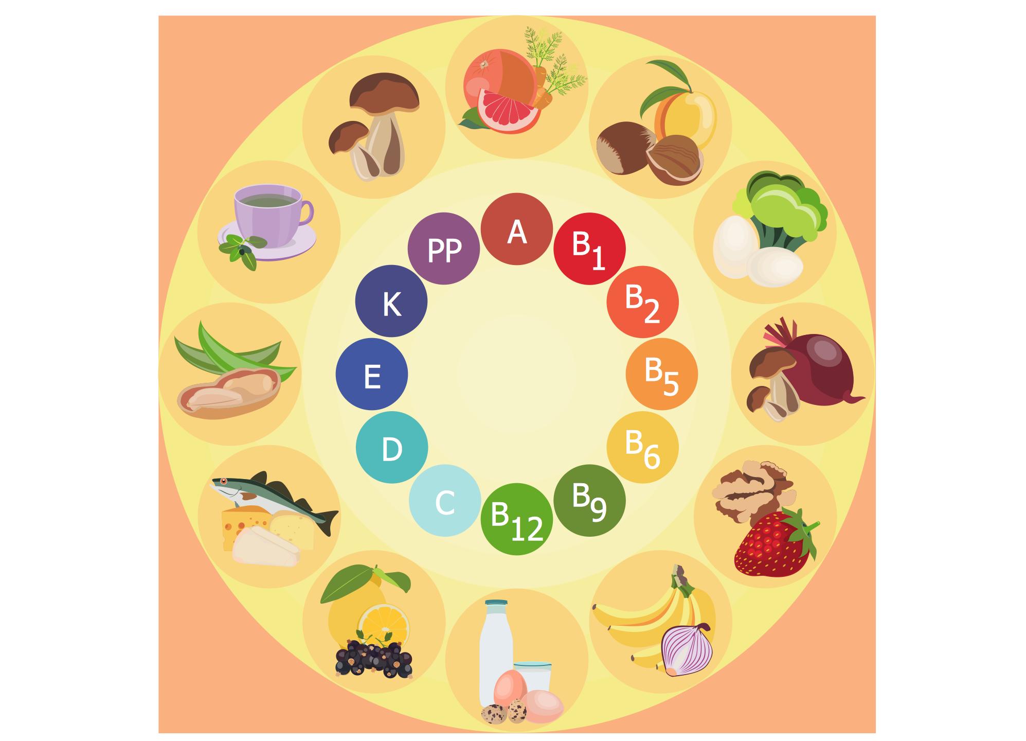 Health Food — Vitamins