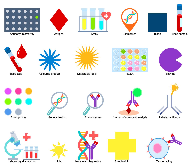 Design Elements — Immunoassay