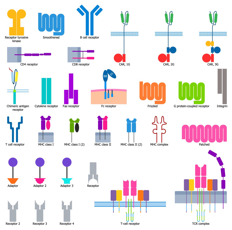 Design Elements — Immunoreceptors