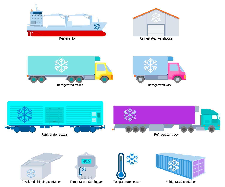 Design Elements — Vaccine Cold Chain