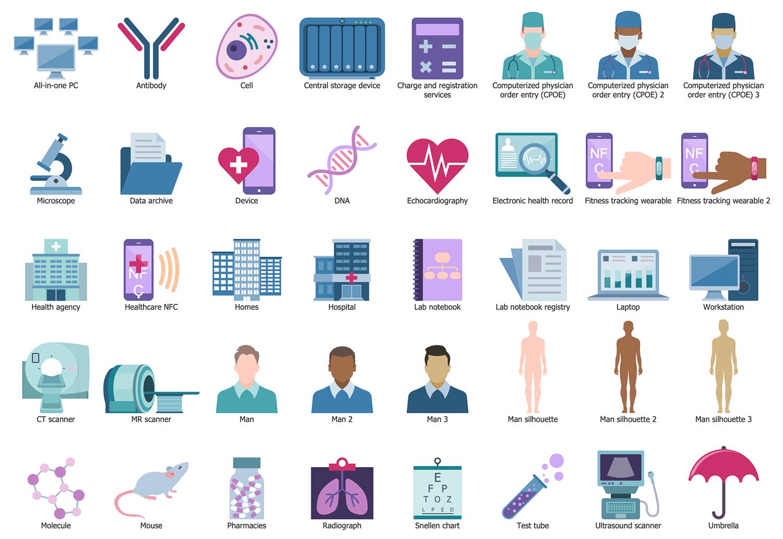 Design Elements — Health Informatics