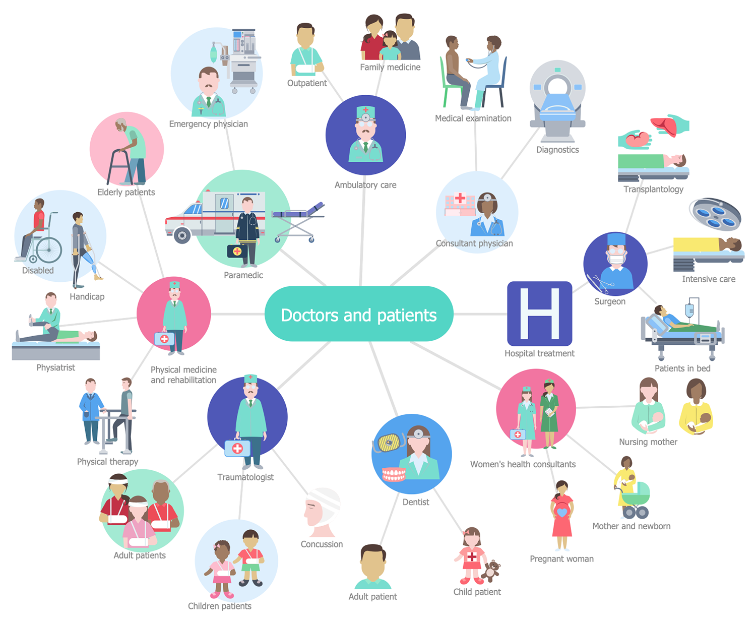 Medical Illustrations - Doctors and Patients