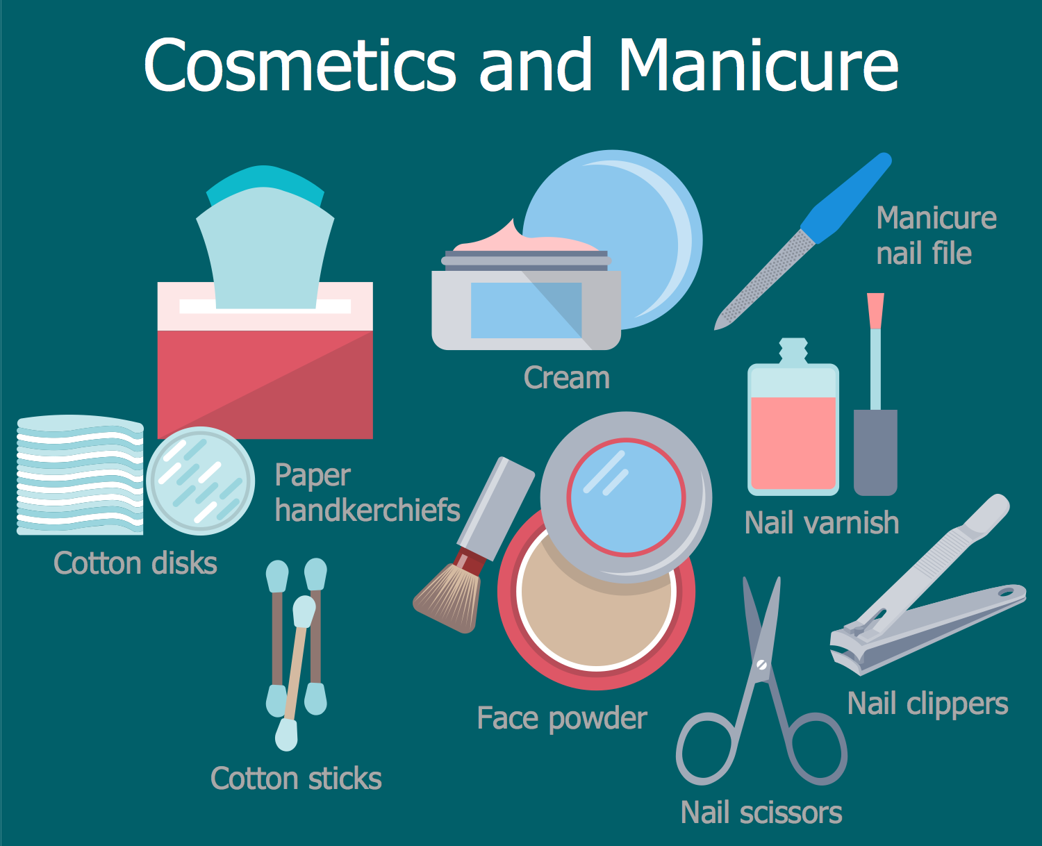 Pharmacy Pictures - Cosmetics and Manicure