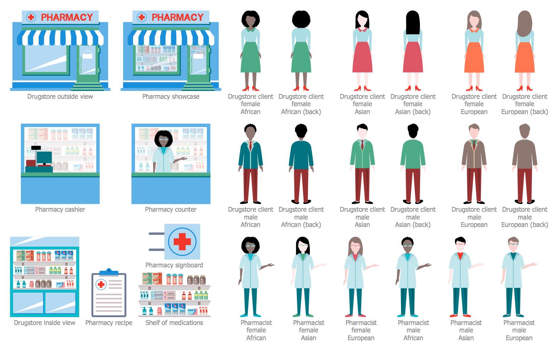 Design Elements — Drugstore