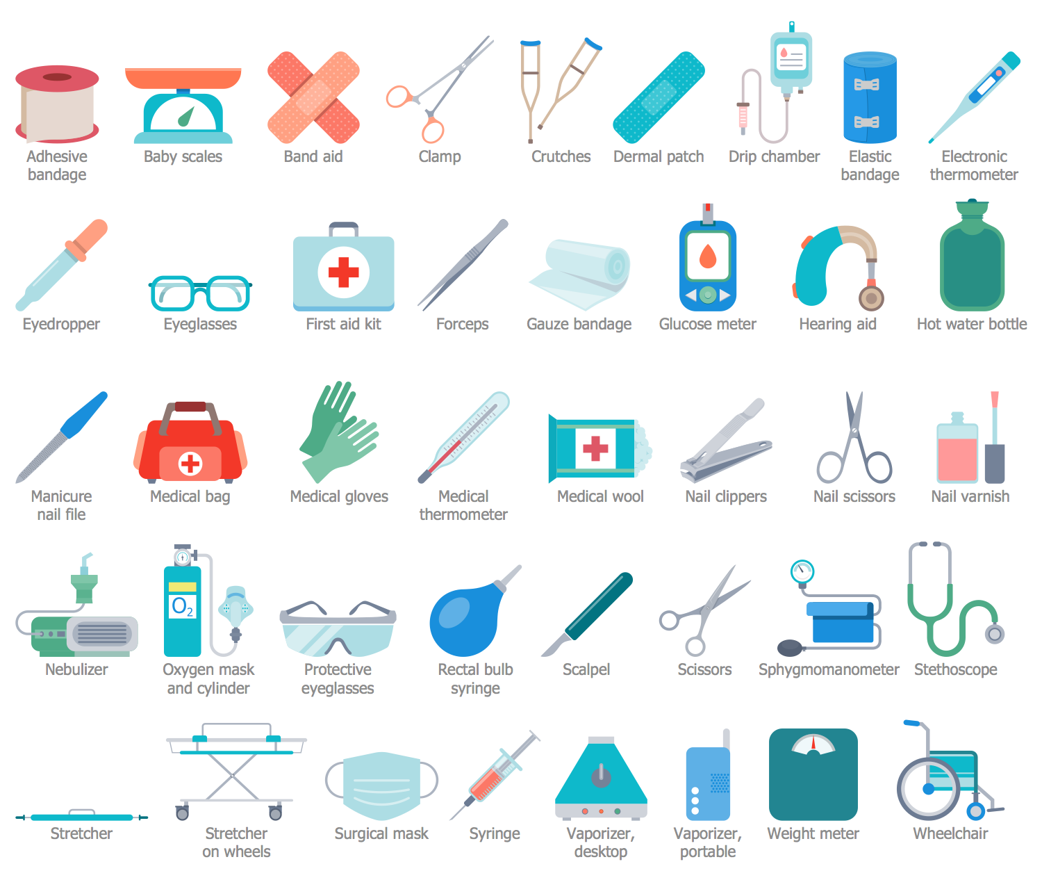 Design Elements — Medical Products