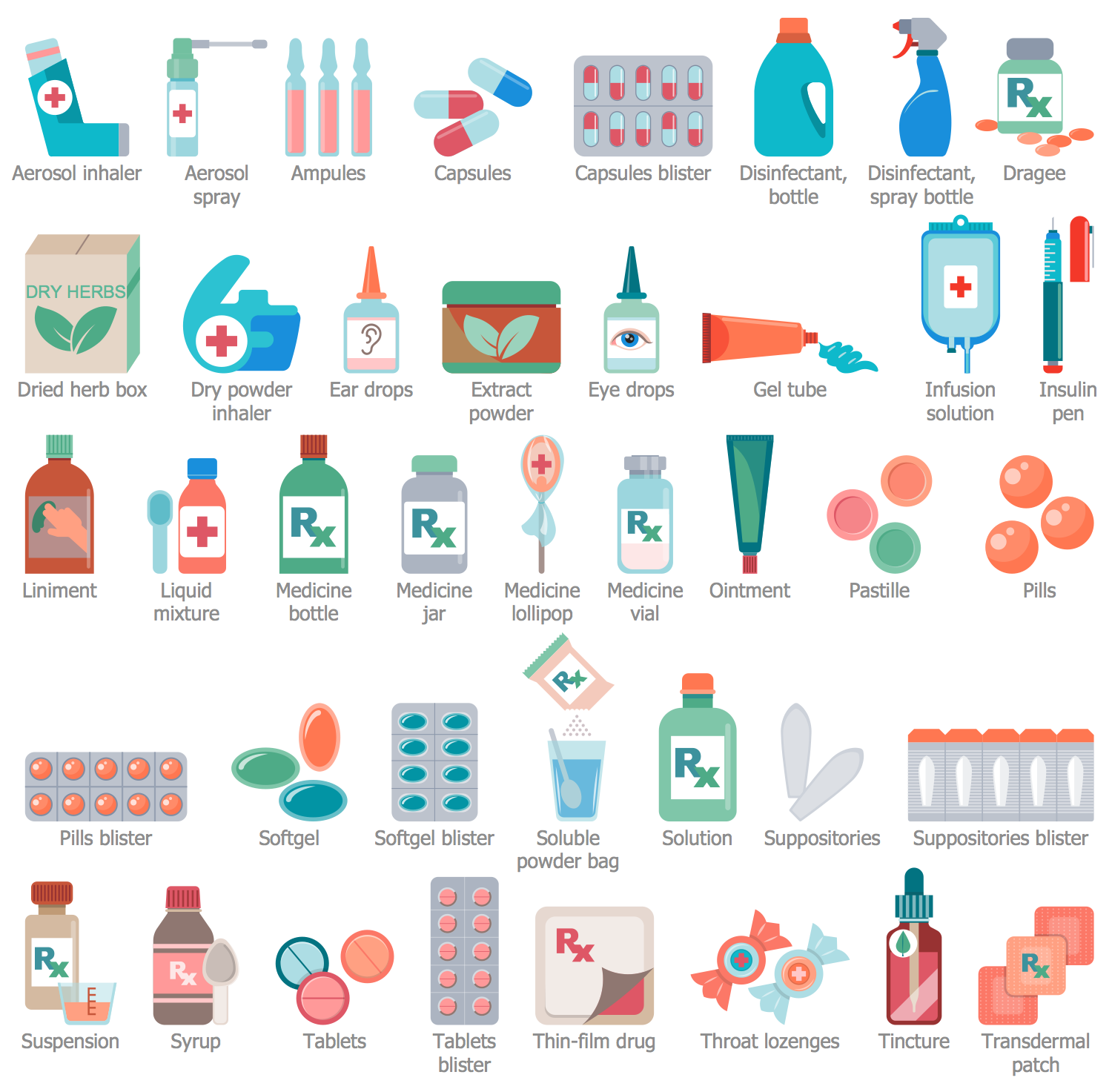Design Elements — Medication