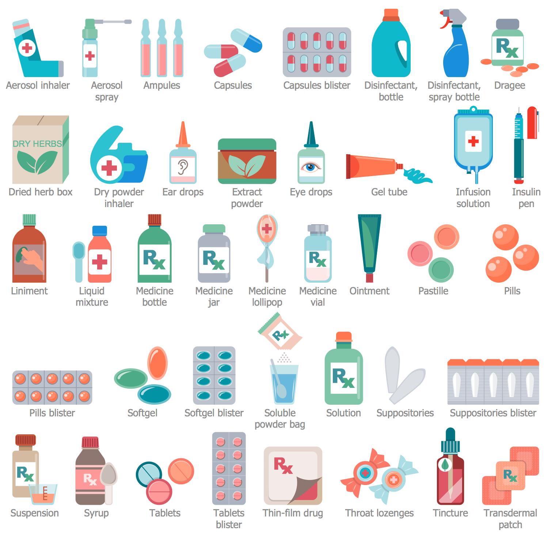 Design Elements — Medication