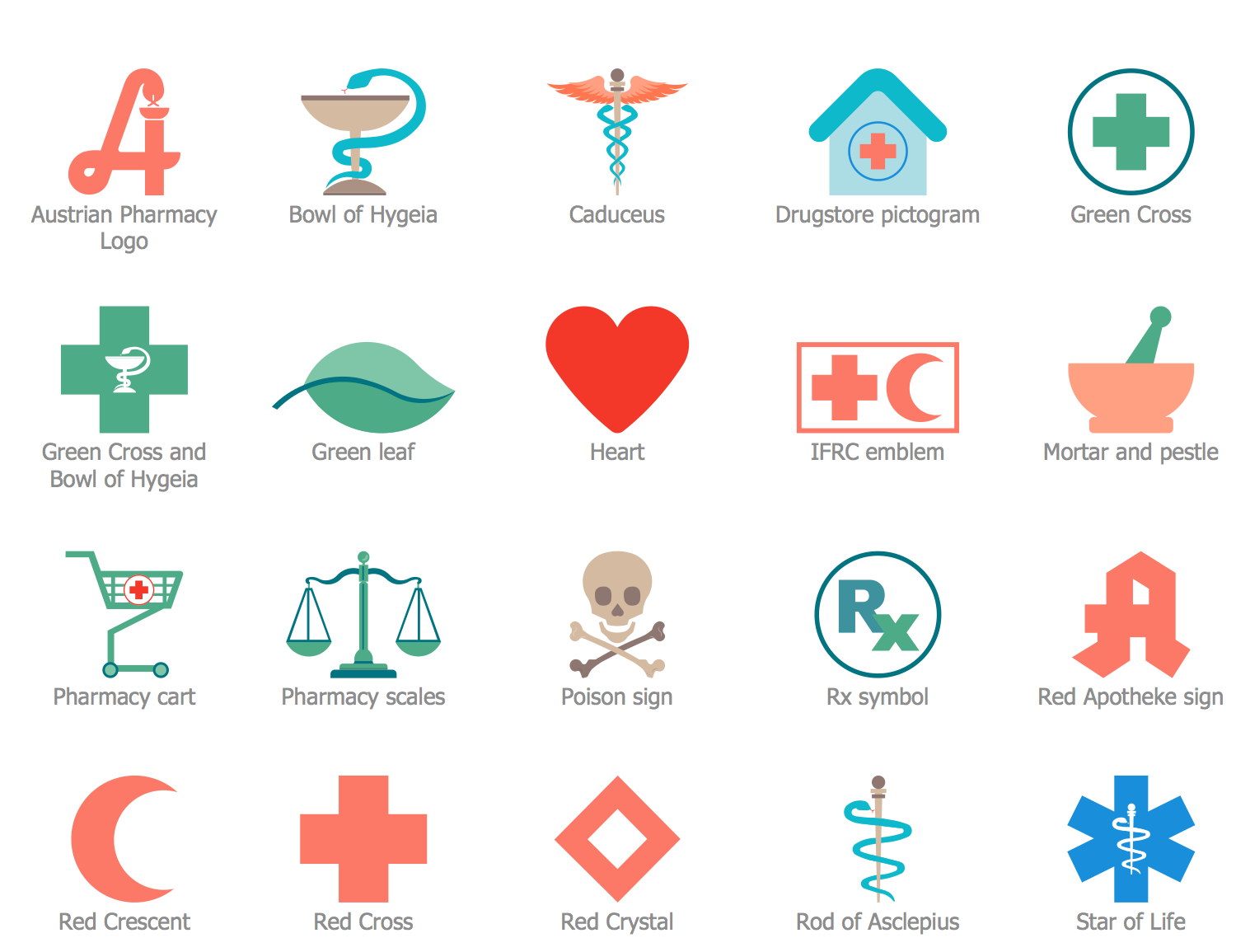Design Elements — Pharmacy Symbols