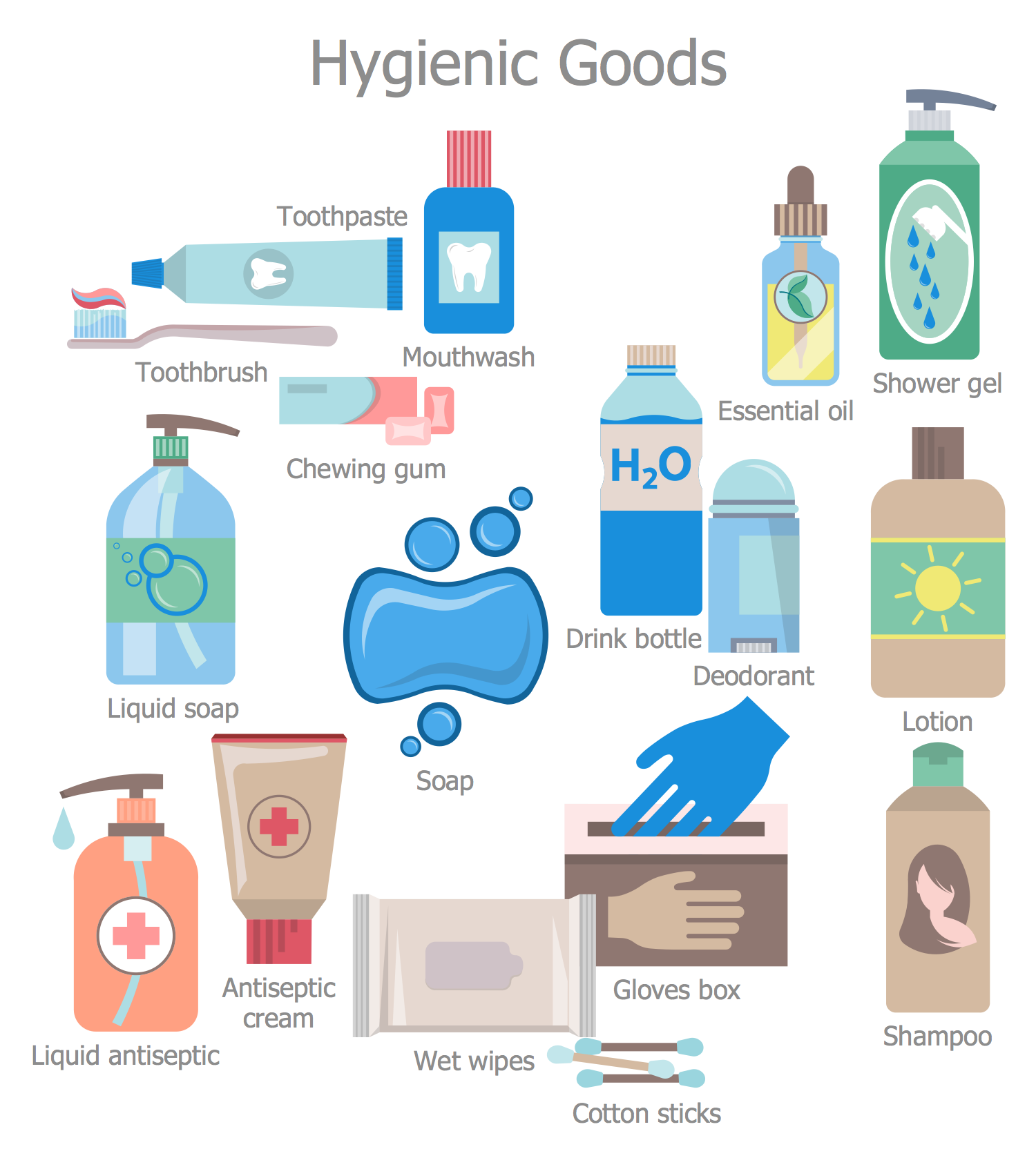 Pharmacy Pictures - Hygienic Goods