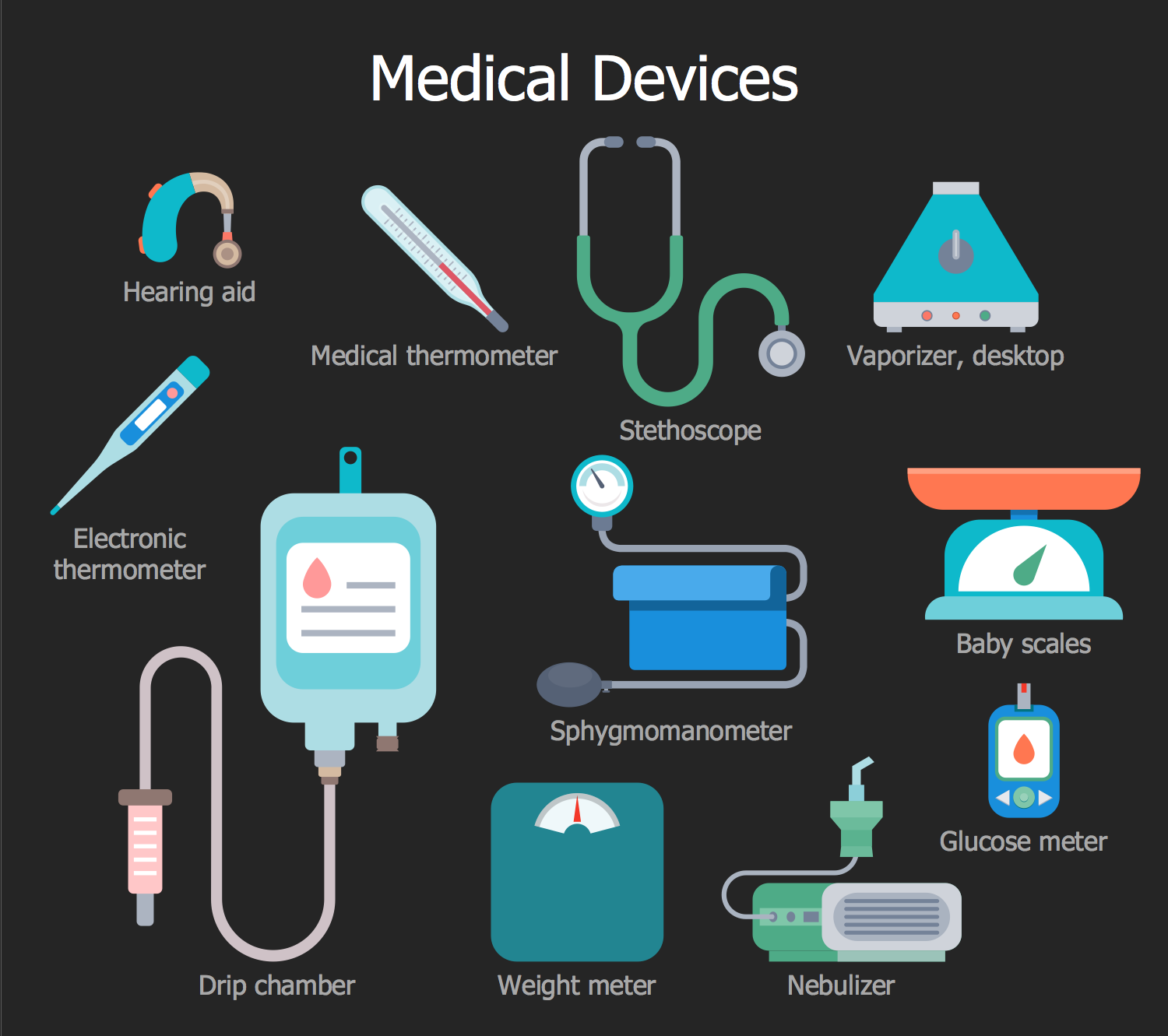 Electronic Medical Instruments : Pharmacy illustrations solution conceptdraw