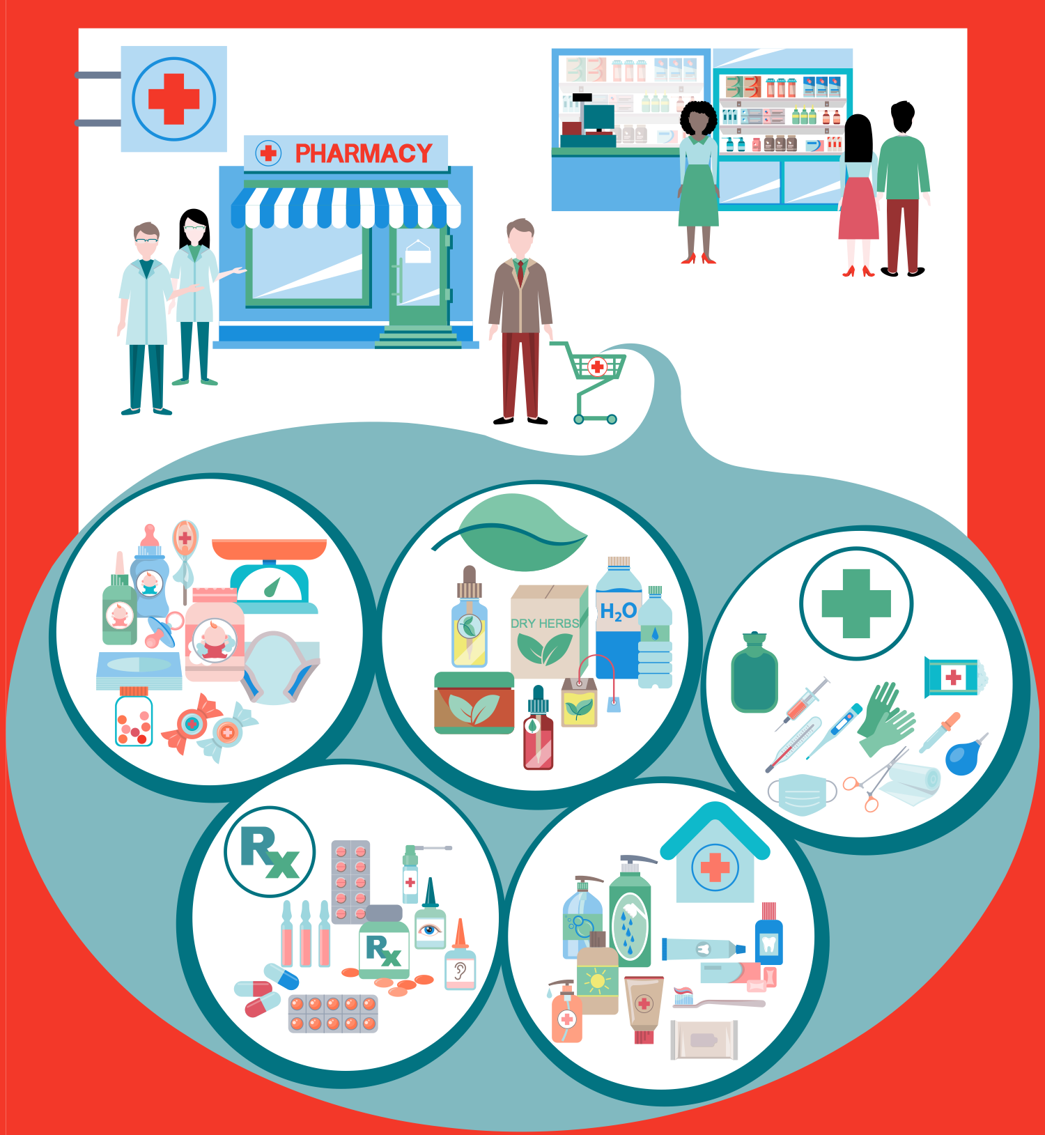 Pharmacy Infographics
