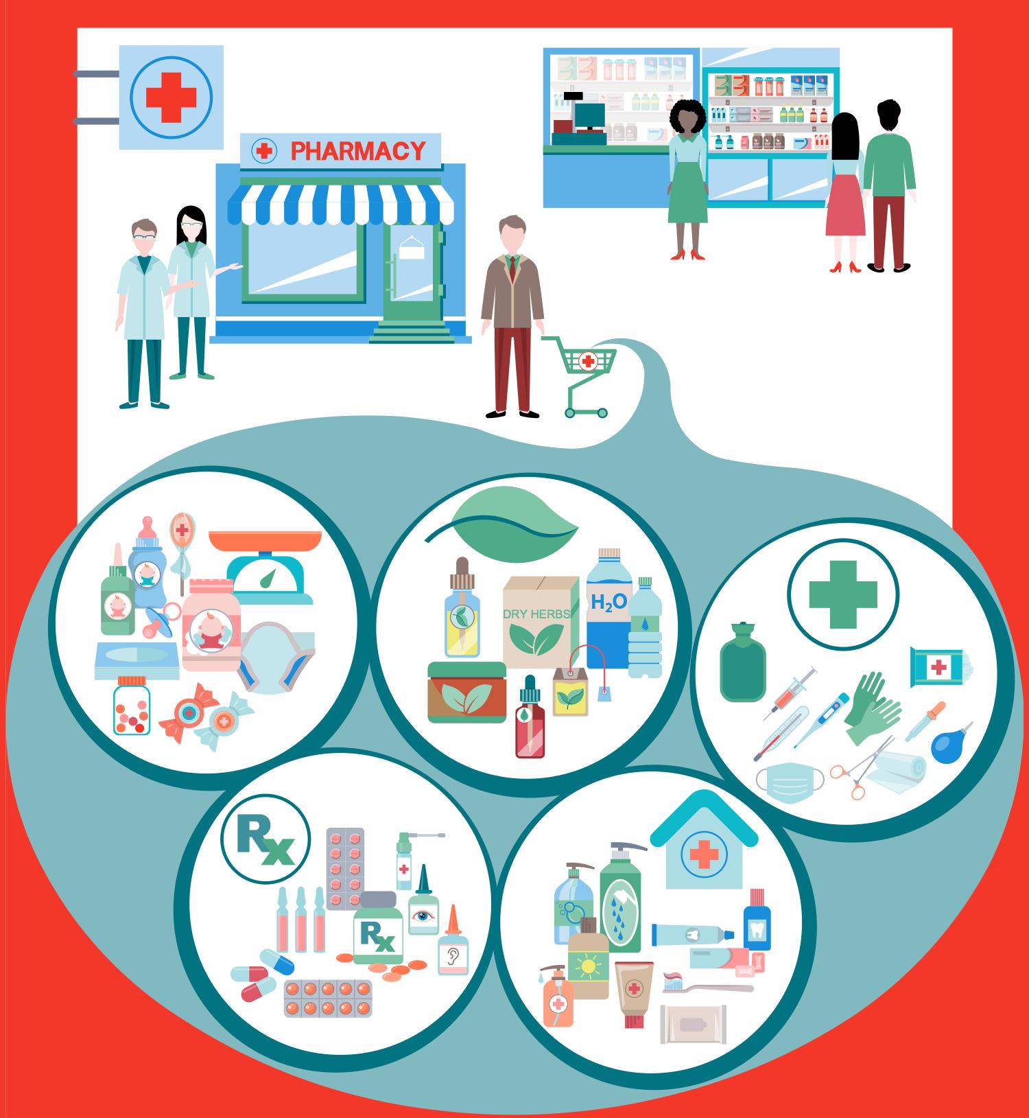 Pharmacy Infographics